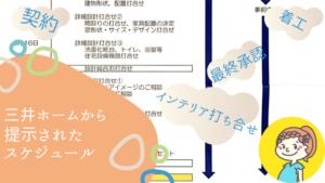 三井ホーム提案のスケジュール